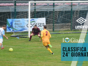 Giana Cittadella 0-1 Classifica Lega Pro Girone A www.ilovegiana.it
