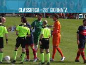 www.ilovegiana.it Classifica 28 giornata Giana Albinoleffe