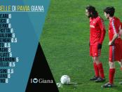 Pagelle di giornata 25 Pavia Giana 2-0 Lega Pro Girone A www.ilovegiana.it