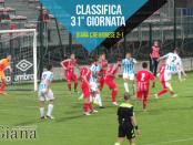 Classifica 31 giornata Lega Pro Girone A Giana Cremonese www.ilovegiana.it