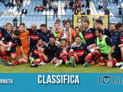 Classifica 33 giornata Lega Pro Girone A Giana Feralpisalò_ www.ilovegiana.it