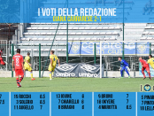 www.ilovegiana.it le pagelle 1 giornata Giana Carrarese 2-1