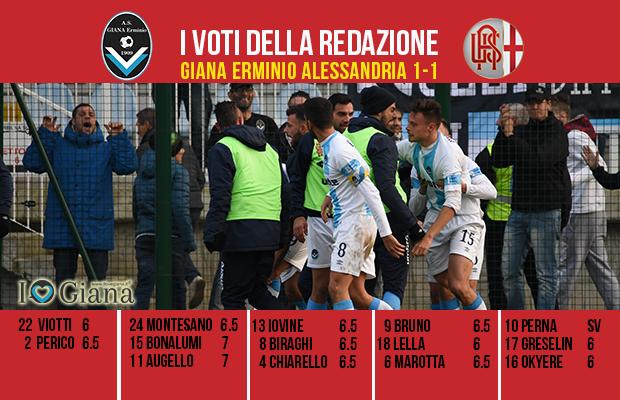 le-pagelle-13-giornata-lega pro-girone-a-giana-alessandria-1-1