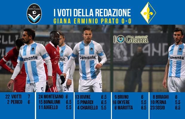 le-pagelle-18-giornata-giana-prato-0-0