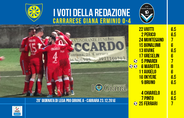le-pagelle-20-giornata-carrarese-giana-0-4