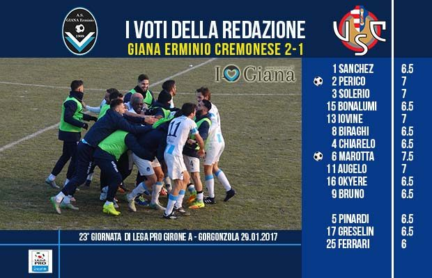 le pagelle 23 giornata Giana Cremonese 2-1