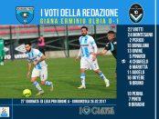 le pagelle 27 giornata Giana Olbia 1-0