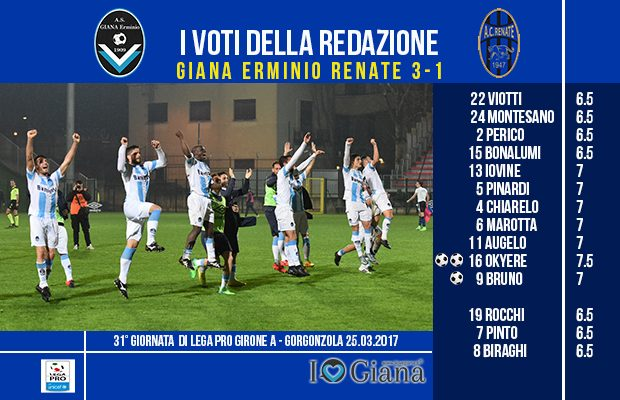 le pagelle 31 giornata Giana Renate 3-1