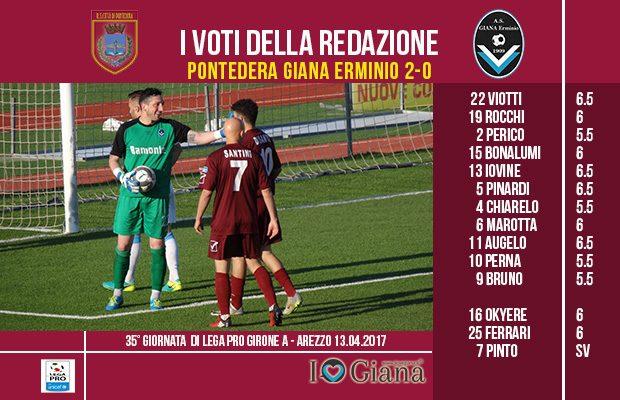 Le pagelle 35 giornata Pontedera Giana 2-0