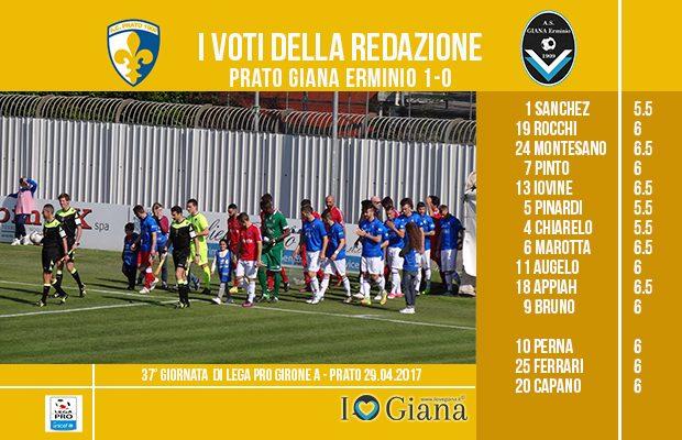Le pagelle 37 giornata Prato Giana 1-0