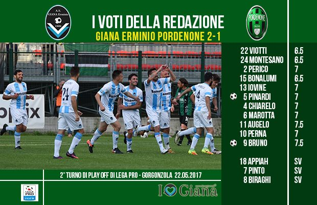 le pagelle 40 play off lega pro Giana Pordenone 2-1