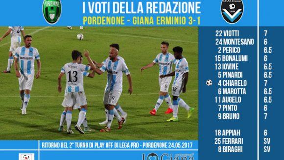 le pagelle 41 ritorno play off Pordenone Giana 3-1
