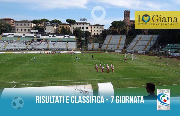 Serie C girone a 7 giornata Risultati e Class R Siena Giana