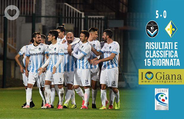 15ª giornata Ris e Class Giana Erminio Prato 5-0