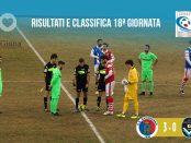 18ª giornata Ris e Class Gavorrano Giana Erminio 3-0