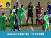 23 giornata serie C girone A Cuneo Giana 1-1