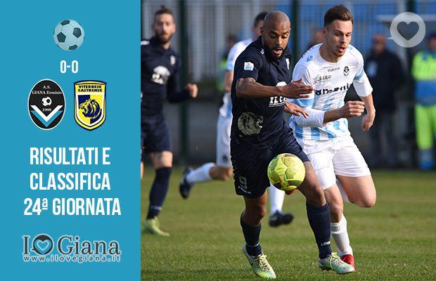 24 giornata Ris e Class Giana Viterbese 0-0