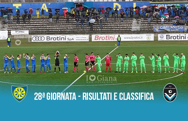 Risultati e Classifica 28 giornata serie C girone A Carrarese Giana Erminio 2-2