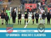 13 Teramo Giana Erminio 0-1 risultati e classifica 13 giornata serie C girone B
