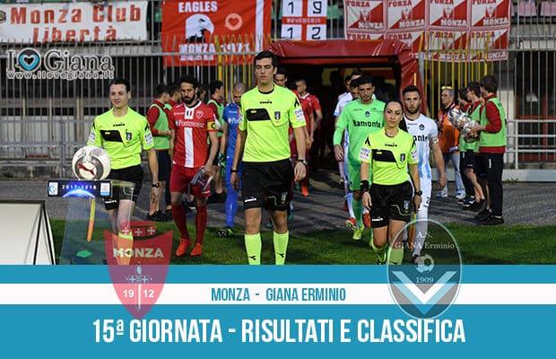 15 Monza Giana Erminio risultati e classifica 15 giornata serie C girone B