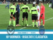 16 Giana Erminio Renate 0-1 risultati e classifica 16 giornata serie C girone B