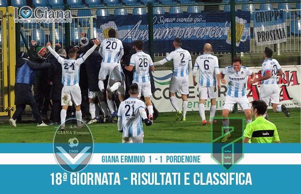 Giana Erminio Pordenone 1-1 risultati e classifica 18 giornata serie C girone B