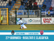 Giana Erminio V. Verona 1-1 risultati e classifica 27 giornata serie C girone B