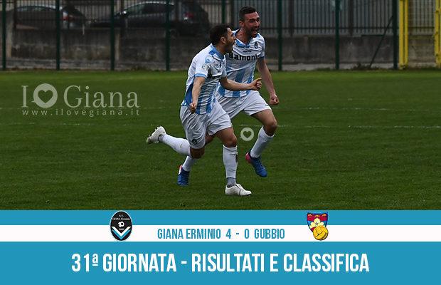 Giana Erminio Gubbio 4-0 risultati e classifica 31 giornata serie C girone B