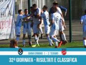 Giana Erminio Teramo 1-2 risultati e classifica 32 giornata serie C girone B