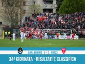 Giana Erminio Monza 3-2 risultati e classifica 34 giornata serie C girone B