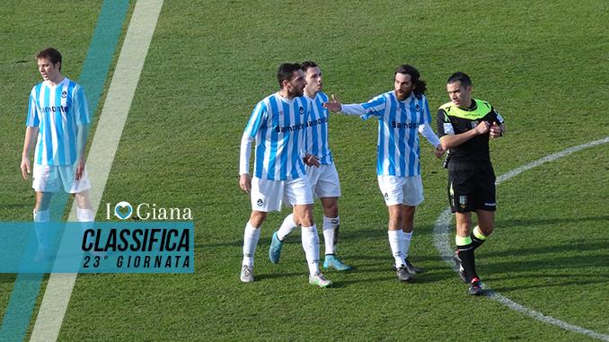 Classifica 23 giornata Lega Pro Girone A - www.ilovegiana.it