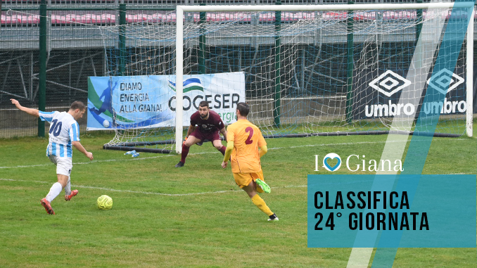 Giana Cittadella 0-1 Classifica Lega Pro Girone A www.ilovegiana.it