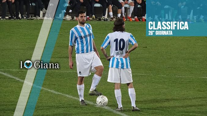 Classifica 26 giornata-legapro-gironea-www.ilovegiana.it
