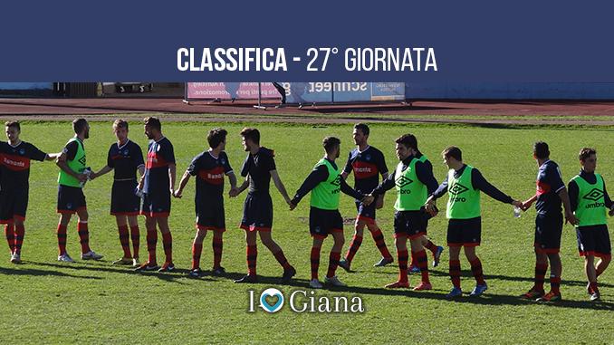 Classifica 27 giornata sudtirol Giana 0-1 lega pro girone a www.ilovegiana.it