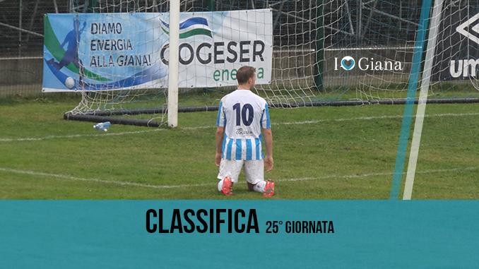 Classifica lega pro girone a 25 giornata www.ilovegiana.it