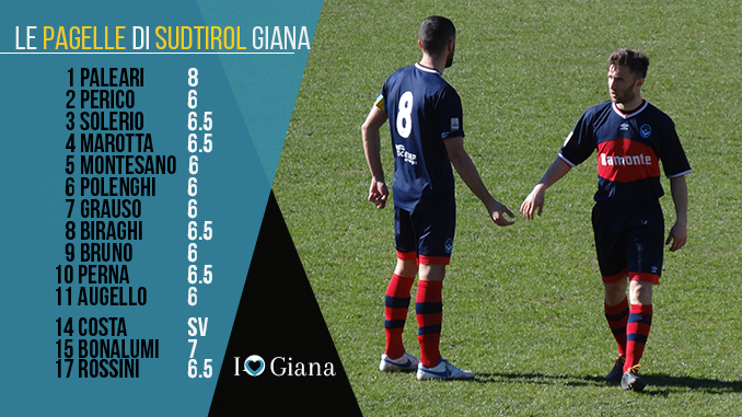 Pagelle 27 gornata Sudtirol Giana 0-1 lega pro girone a www.ilovegiana.it