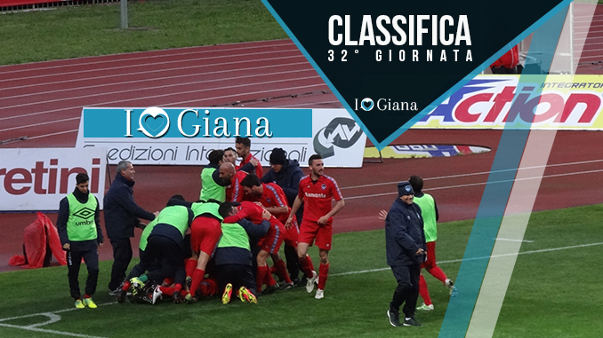 Classifica 32 giornata Lega Pro Girone A Padova Giana www.ilovegiana.it