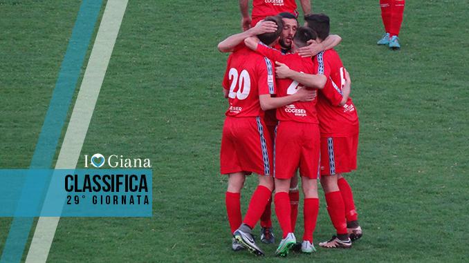 ProPatria Giana 0-2 Lega Pro Girone A Classifica www.ilovegiana.it