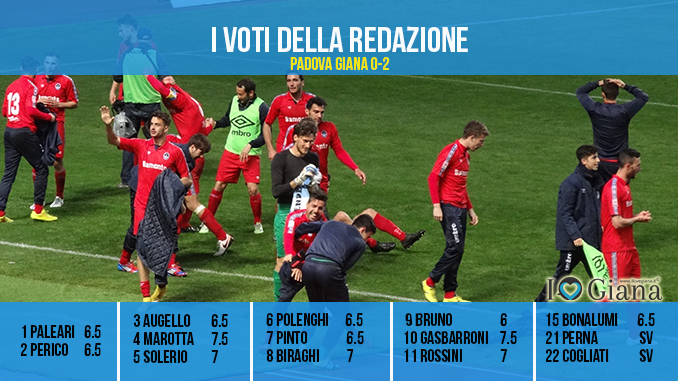 www.ilovegiana.it Lega pro girone a le pagelle 32 giornata Padova Giana
