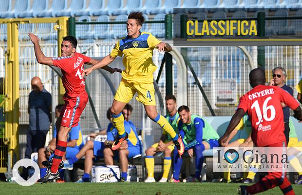 Classifica 1 giornata Giana Carrarese 2-1 calcio www.ilovegiana.it lega pro