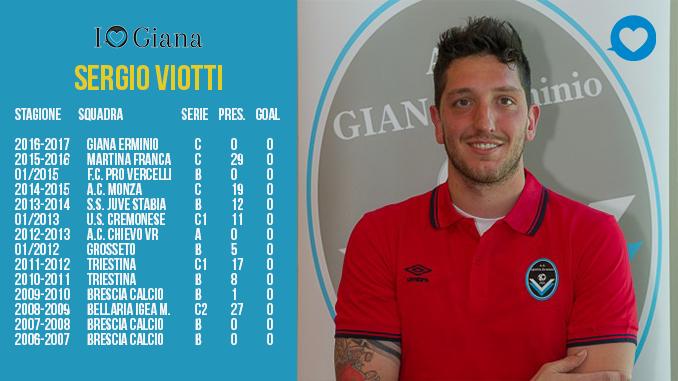 Sergio_Viotti www.ilovegiana.it portiere Giana erminio Lega pro girone A