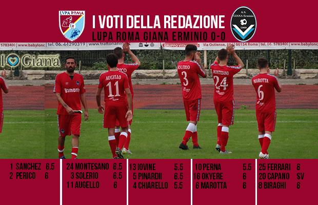www.ilovegiana.it lega pro le-pagelle-10-giornata-lupa-roma-giana-0-0