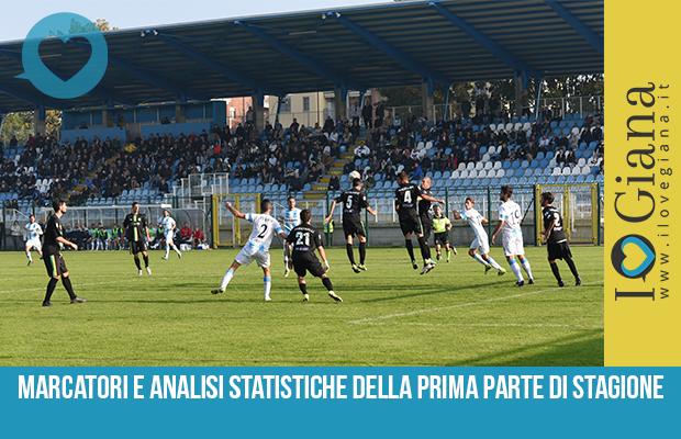 Giana lega pro marcatori-e-analisi-statistiche-della-prima-parte-di-stagione-www-ilovegiana-it-gorgonzola