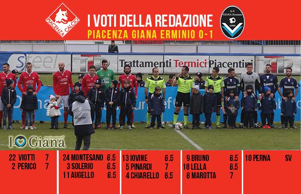 le-pagelle-14-giornata-piacenza-giana-0-1 lega pro girone a