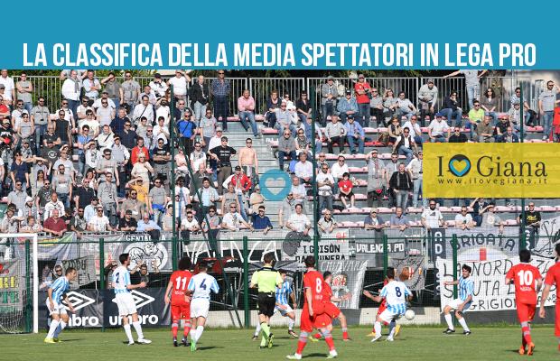 www-ilovegiana-it-la-classifica-della-media-spettatori-in-lega-pro-gorgonzola