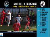 le-pagelle-21-giornata-giana-robur-siena-2-3