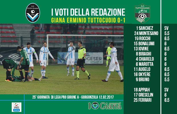 le pagelle 25 giornata Giana Tuttocuoio 0-1
