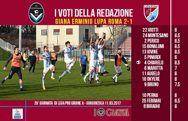 le pagelle 29 giornata Giana Lupa 2-1