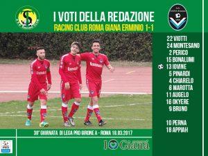 le pagelle 30 giornata Racing Giana 1-1
