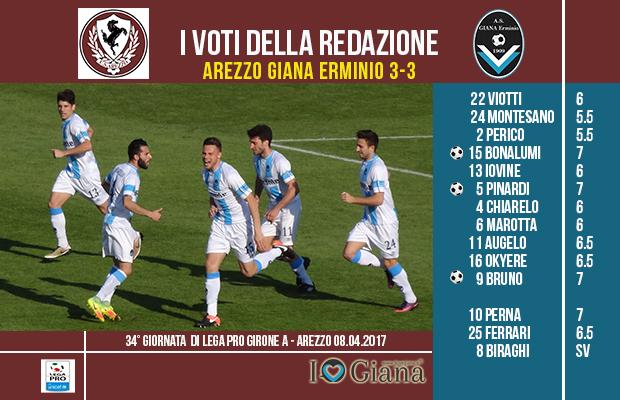 le pagelle 34 giornata Arezzo Giana 3-3